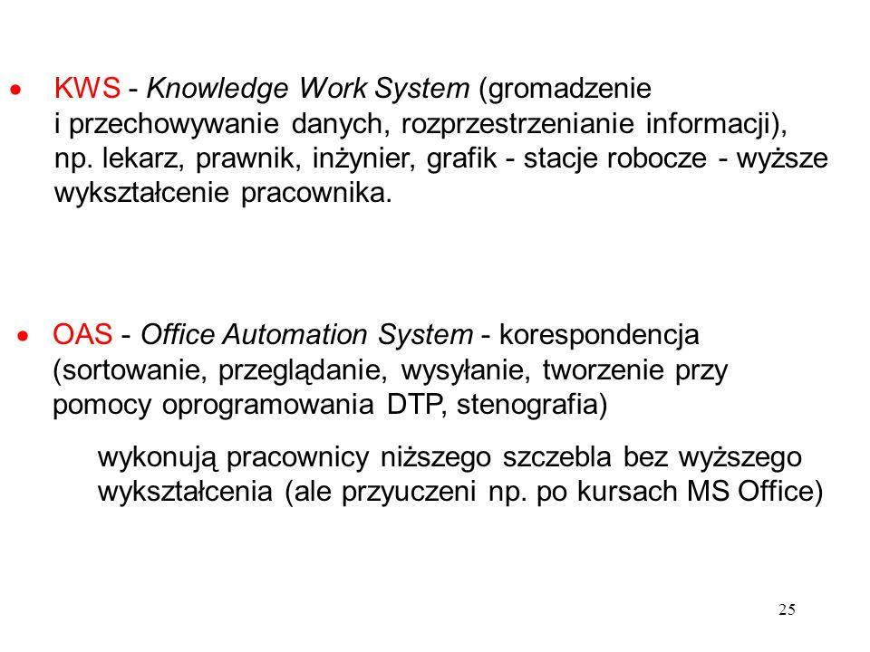 25 KWS - Knowledge Work System (gromadzenie i przechowywanie danych, rozprzestrzenianie informacji), np. lekarz, prawnik, inżynier, grafik - stacje ro