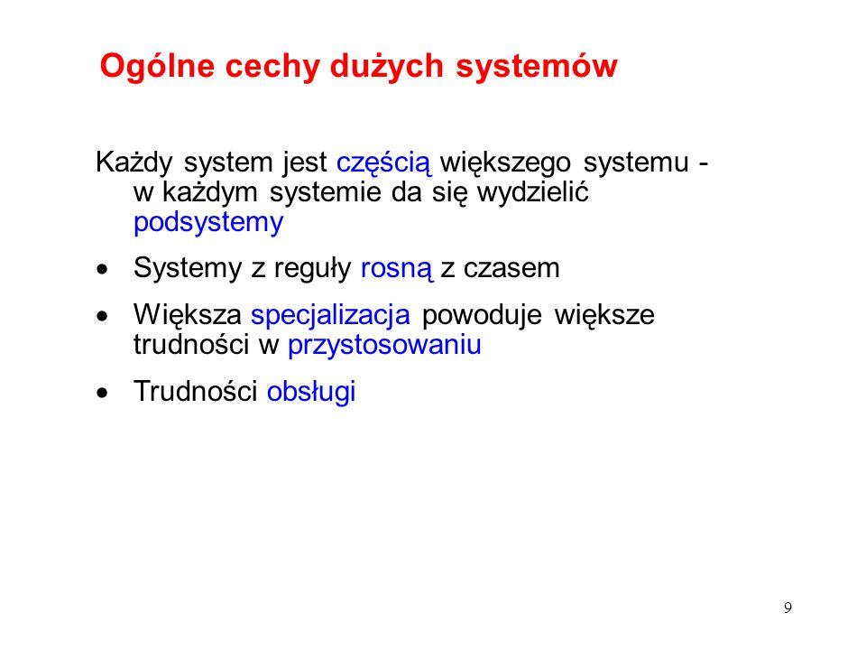 9 Każdy system jest częścią większego systemu - w każdym systemie da się wydzielić podsystemy Systemy z reguły rosną z czasem Większa specjalizacja po