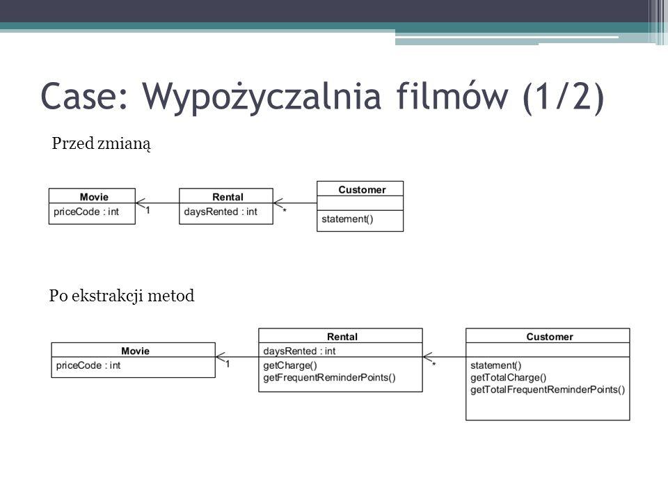 Case: Wypożyczalnia filmów (1/2) Przed zmianą Po ekstrakcji metod