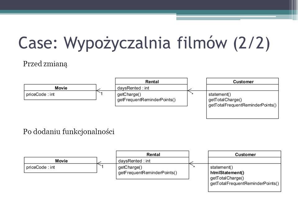 Case: Wypożyczalnia filmów (2/2) Przed zmianą Po dodaniu funkcjonalności