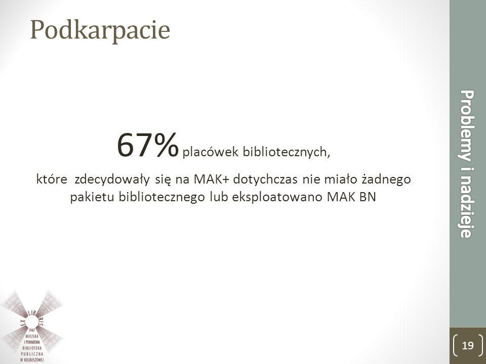 Podkarpacie 67% placówek bibliotecznych, które zdecydowały się na MAK+ dotychczas nie miało żadnego pakietu bibliotecznego lub eksploatowano MAK BN 19