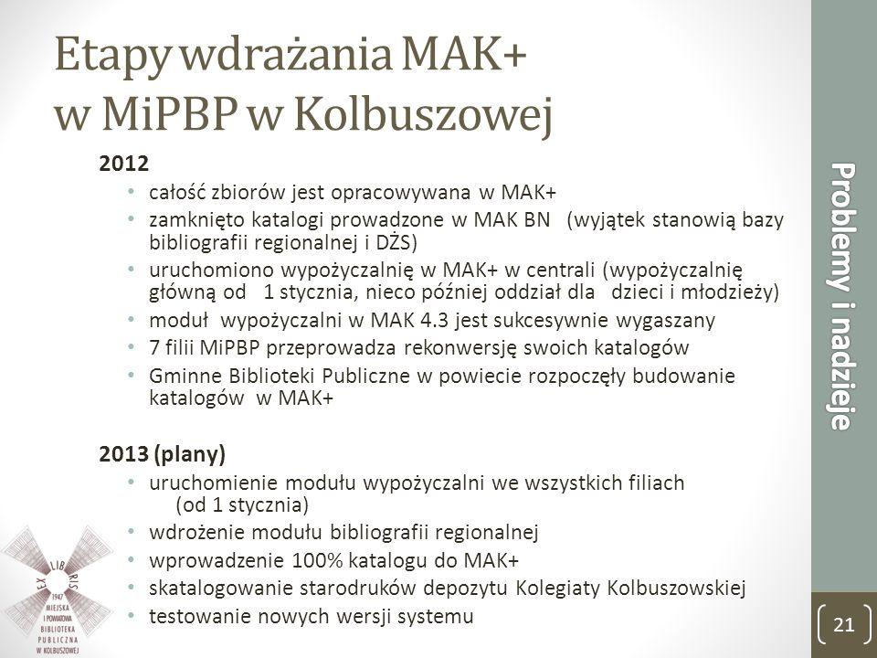 Etapy wdrażania MAK+ w MiPBP w Kolbuszowej 2012 całość zbiorów jest opracowywana w MAK+ zamknięto katalogi prowadzone w MAK BN (wyjątek stanowią bazy