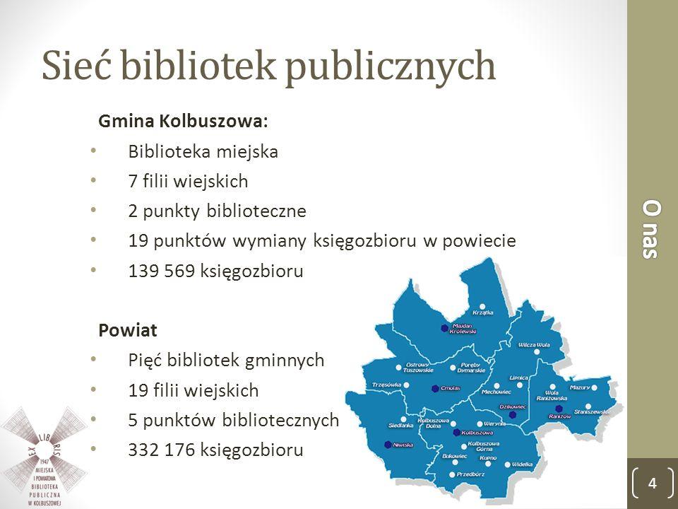 Sieć bibliotek publicznych Gmina Kolbuszowa: Biblioteka miejska 7 filii wiejskich 2 punkty biblioteczne 19 punktów wymiany księgozbioru w powiecie 139