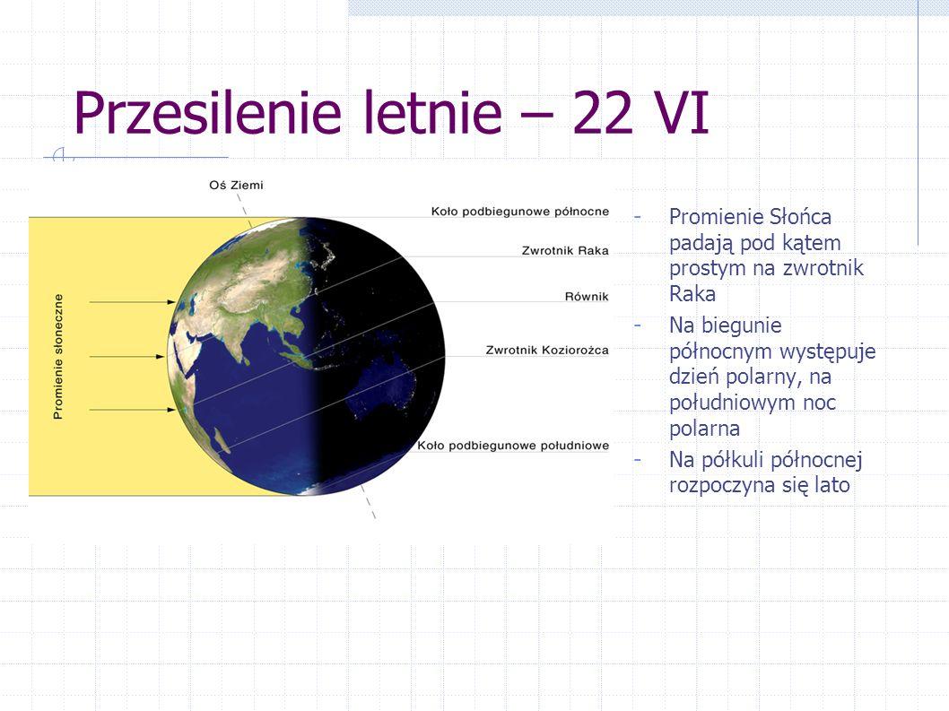 Przesilenie letnie – 22 VI - Promienie Słońca padają pod kątem prostym na zwrotnik Raka - Na biegunie północnym występuje dzień polarny, na południowy