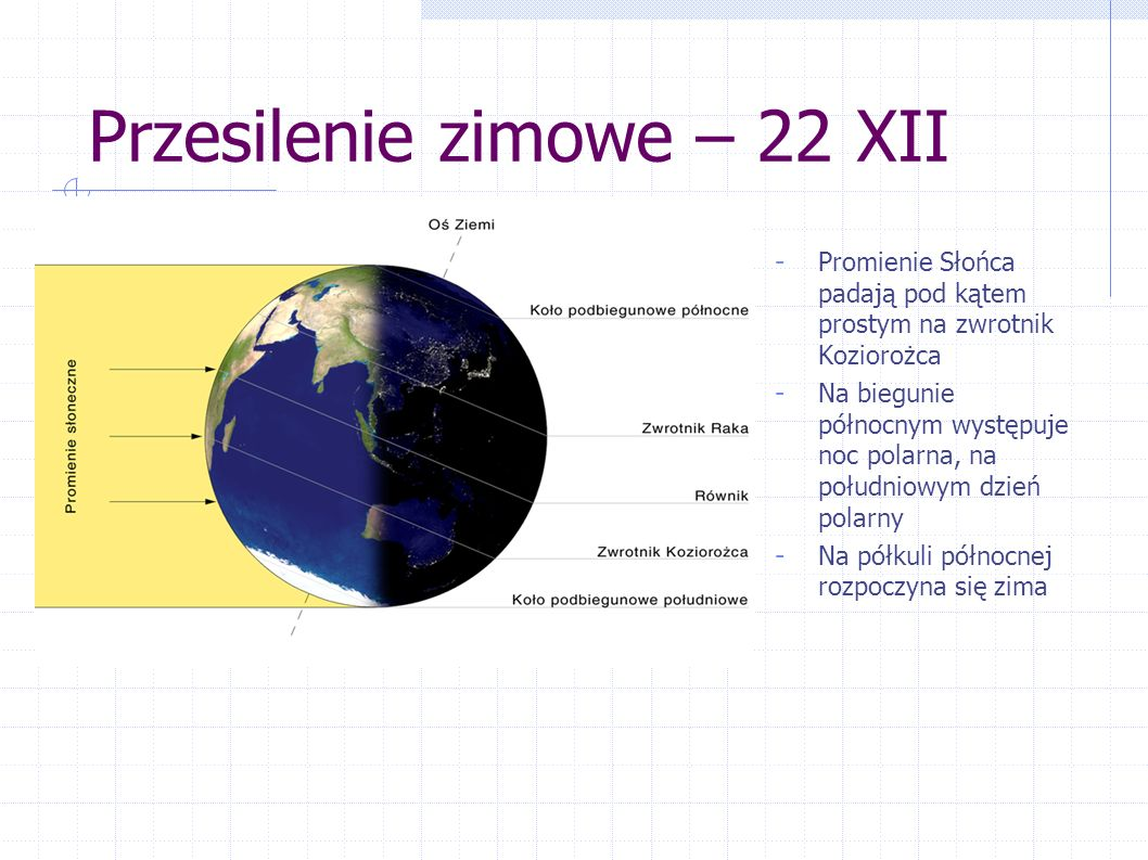 Przesilenie zimowe – 22 XII - Promienie Słońca padają pod kątem prostym na zwrotnik Koziorożca - Na biegunie północnym występuje noc polarna, na połud