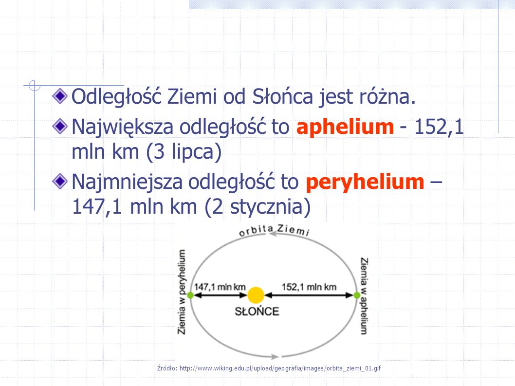 Odległość Ziemi od Słońca jest różna. Największa odległość to aphelium - 152,1 mln km (3 lipca) Najmniejsza odległość to peryhelium – 147,1 mln km (2