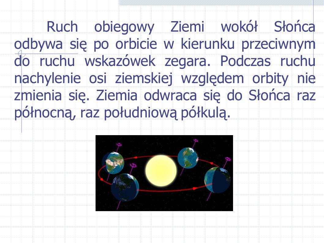 Ruch obiegowy Ziemi wokół Słońca odbywa się po orbicie w kierunku przeciwnym do ruchu wskazówek zegara. Podczas ruchu nachylenie osi ziemskiej względe