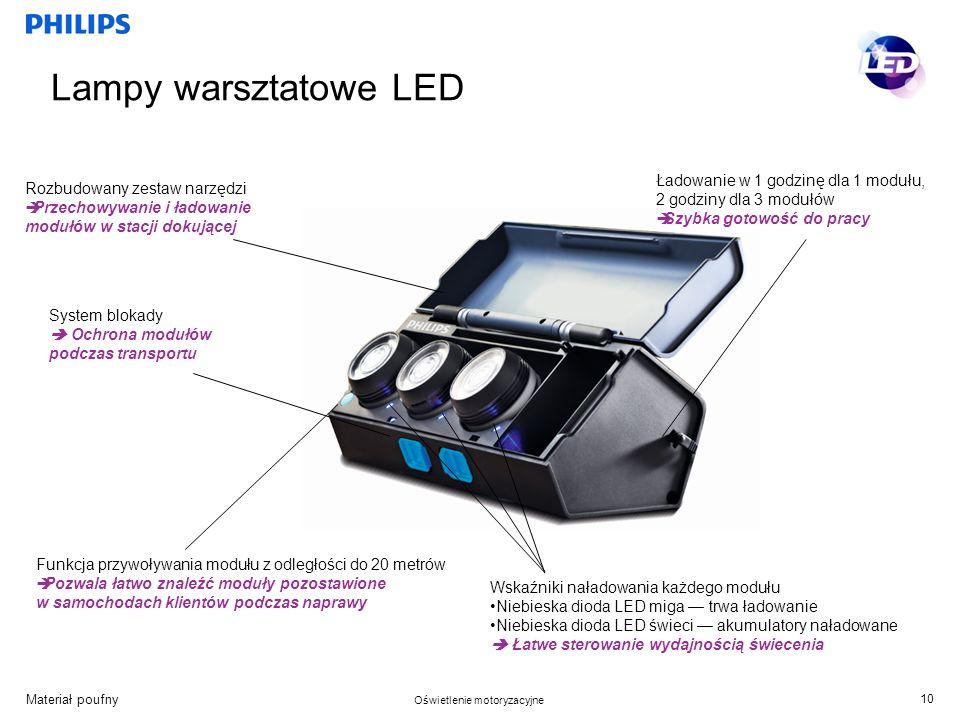 Materiał poufny Oświetlenie motoryzacyjne Funkcja przywoływania modułu z odległości do 20 metrów Pozwala łatwo znaleźć moduły pozostawione w samochodach klientów podczas naprawy Rozbudowany zestaw narzędzi Przechowywanie i ładowanie modułów w stacji dokującej Ładowanie w 1 godzinę dla 1 modułu, 2 godziny dla 3 modułów Szybka gotowość do pracy Wskaźniki naładowania każdego modułu Niebieska dioda LED miga trwa ładowanie Niebieska dioda LED świeci akumulatory naładowane Łatwe sterowanie wydajnością świecenia System blokady Ochrona modułów podczas transportu 10 Lampy warsztatowe LED