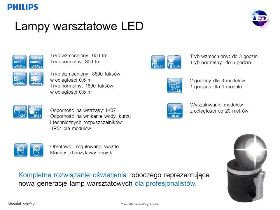 Materiał poufny Oświetlenie motoryzacyjne Kompletne rozwiązanie oświetlenia roboczego reprezentujące nową generację lamp warsztatowych dla profesjonalistów.