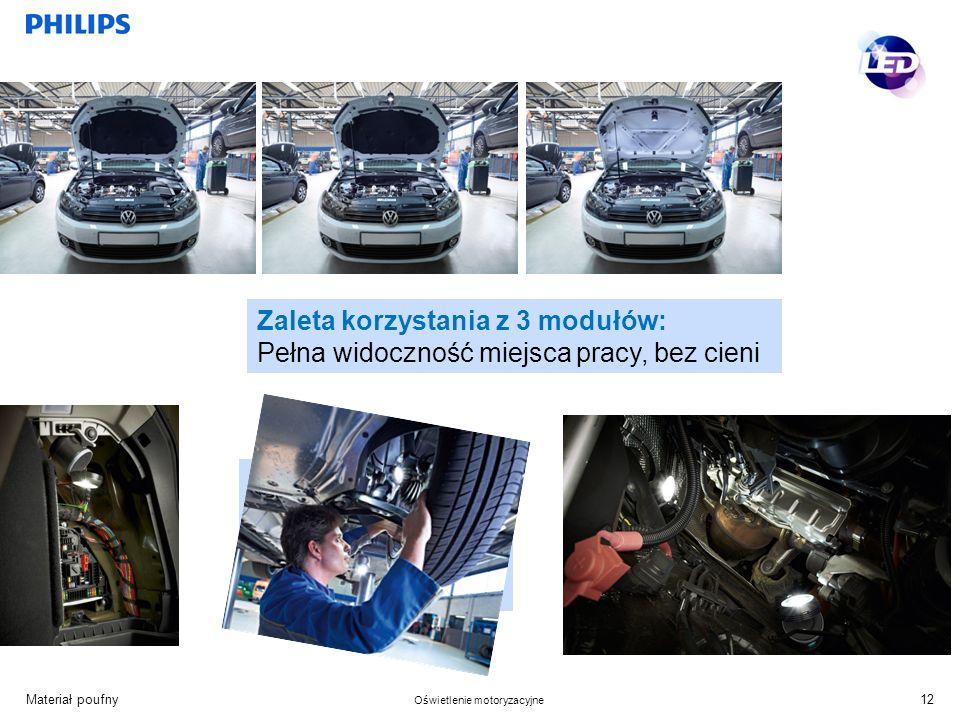 Materiał poufny Oświetlenie motoryzacyjne Obrotowe soczewki = regulowana wiązka Zaleta korzystania z 3 modułów: Pełna widoczność miejsca pracy, bez cieni 12