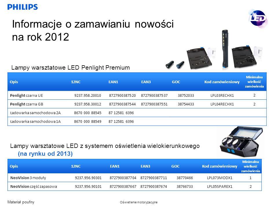 Materiał poufny Oświetlenie motoryzacyjne Informacje o zamawianiu nowości na rok 2012 Lampy warsztatowe LED Penlight Premium Opis12NCEAN1EAN3GOCKod zamówieniowy Minimalna wielkość zamówienia Penlight czarna UE9237.958.200108727900387520872790038753738752033LPL03RECHX1 2 Penlight czarna GB9237.958.300128727900387544872790038755138754433LPL04RECHX1 2 Ładowarka samochodowa 2A8670 000 8854587 12581 6396 Ładowarka samochodowa 1A8670 000 8854987 12581 6396 Opis12NCEAN1EAN3GOCKod zamówieniowy Minimalna wielkość zamówienia NeoVision 3 moduły 9237.956.903018727900387704872790038771138770466LPL073MODX1 1 NeoVision część zapasowa 9237.956.901018727900387667872790038767438766733LPL05SPAREX1 2 Lampy warsztatowe LED z systemem oświetlenia wielokierunkowego (na rynku od 2013)