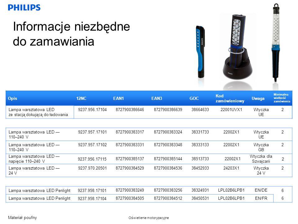 Materiał poufny Oświetlenie motoryzacyjne Opis12NCEAN1EAN3GOC Kod zamówieniowy Uwaga Minimalna wielkość zamówienia Lampa warsztatowa LED ze stacją dokującą do ładowania 9237.956.17104872790038664687279003866393866463322001UVX1Wtyczka UE 2 Lampa warsztatowa LED 110–240 V 9237.957.17101872790038331787279003833243833173322002X1Wtyczka UE 2 Lampa warsztatowa LED 110–240 V 9237.957.17102872790038333187279003833483833313322002X1Wtyczka GB 2 Lampa warsztatowa LED napięcie 110–240 V 9237.956.17115872790038513787279003851443851373322002X1 Wtyczka dla Szwajcarii 2 Lampa warsztatowa LED 24 V 9237.970.20501872790038452987279003845363845293324203X1Wtyczka 24 V 2 Lampa warsztatowa LED Penlight 9237.958.171018727900383249872790038325638324931LPL02B6LPB1EN/DE 6 Lampa warsztatowa LED Penlight 9237.958.171048727900384505872790038451238450531LPL02B6LPB1EN/FR 6 Informacje niezbędne do zamawiania