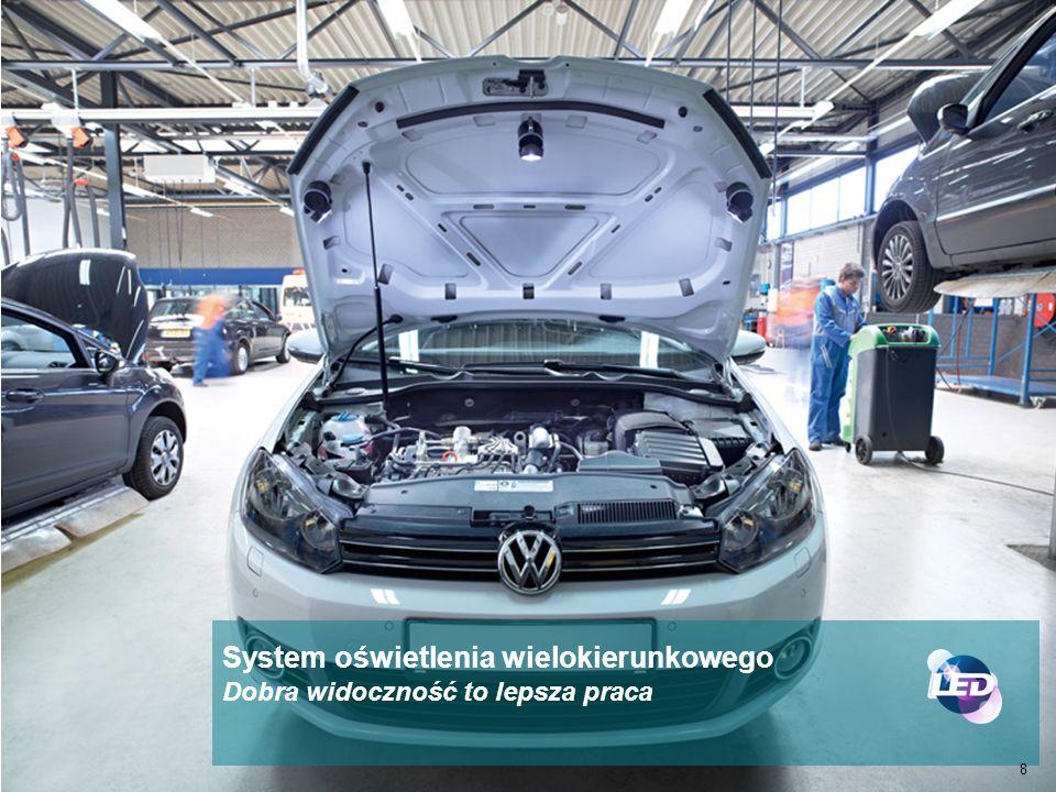 Materiał poufny Oświetlenie motoryzacyjne System oświetlenia wielokierunkowego Dobra widoczność to lepsza praca 8