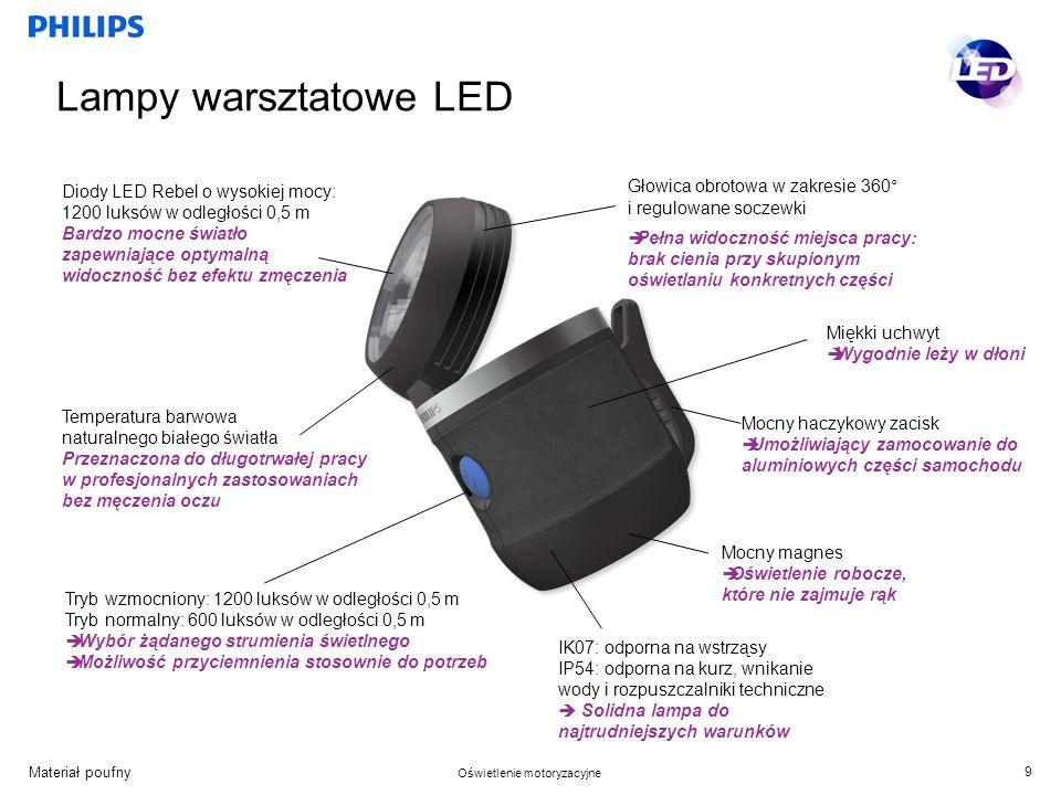 Materiał poufny Oświetlenie motoryzacyjne Diody LED Rebel o wysokiej mocy: 1200 luksów w odległości 0,5 m Bardzo mocne światło zapewniające optymalną widoczność bez efektu zmęczenia Głowica obrotowa w zakresie 360° i regulowane soczewki Pełna widoczność miejsca pracy: brak cienia przy skupionym oświetlaniu konkretnych części Mocny haczykowy zacisk Umożliwiający zamocowanie do aluminiowych części samochodu Tryb wzmocniony: 1200 luksów w odległości 0,5 m Tryb normalny: 600 luksów w odległości 0,5 m Wybór żądanego strumienia świetlnego Możliwość przyciemnienia stosownie do potrzeb Mocny magnes Oświetlenie robocze, które nie zajmuje rąk Miękki uchwyt Wygodnie leży w dłoni IK07: odporna na wstrząsy IP54: odporna na kurz, wnikanie wody i rozpuszczalniki techniczne Solidna lampa do najtrudniejszych warunków 9 Lampy warsztatowe LED Temperatura barwowa naturalnego białego światła Przeznaczona do długotrwałej pracy w profesjonalnych zastosowaniach bez męczenia oczu