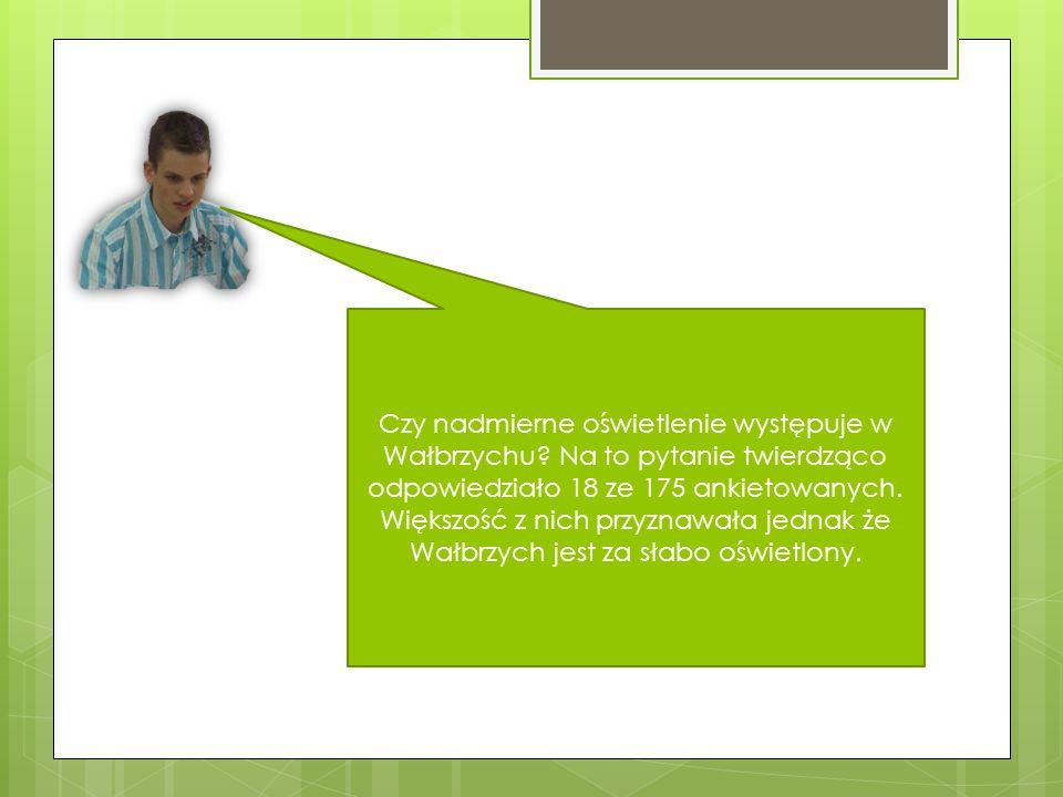 Czy nadmierne oświetlenie występuje w Wałbrzychu? Na to pytanie twierdząco odpowiedziało 18 ze 175 ankietowanych. Większość z nich przyznawała jednak