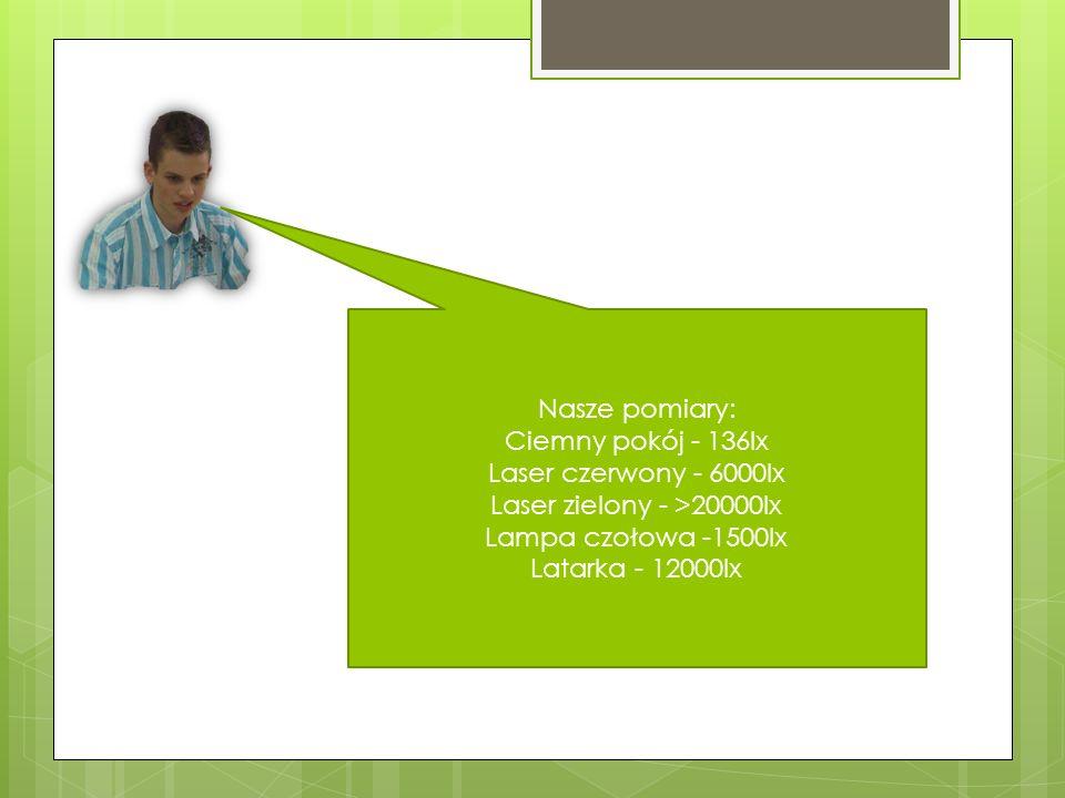 Nasze pomiary: Ciemny pokój - 136lx Laser czerwony - 6000lx Laser zielony - >20000lx Lampa czołowa -1500lx Latarka - 12000lx
