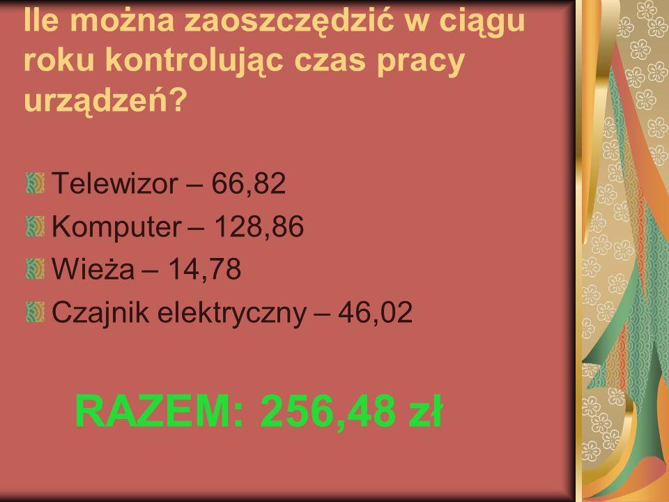 Ile można zaoszczędzić w ciągu roku kontrolując czas pracy urządzeń.