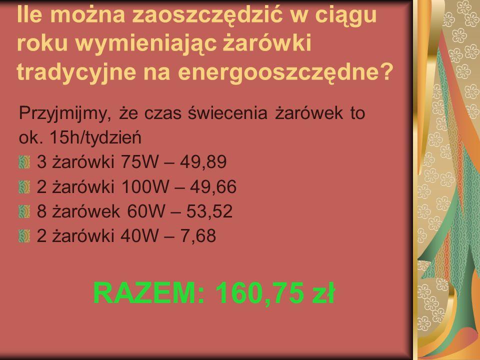 Ile można zaoszczędzić w ciągu roku wymieniając żarówki tradycyjne na energooszczędne.