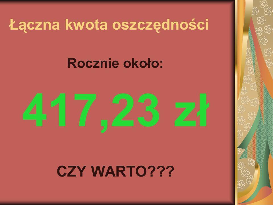 Łączna kwota oszczędności Rocznie około: 417,23 zł CZY WARTO???