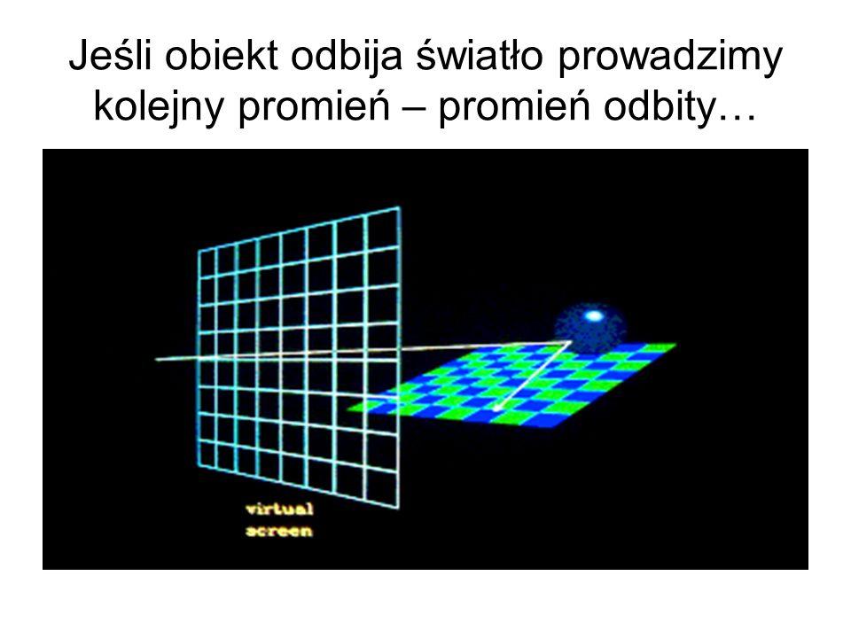 Jeśli obiekt odbija światło prowadzimy kolejny promień – promień odbity…