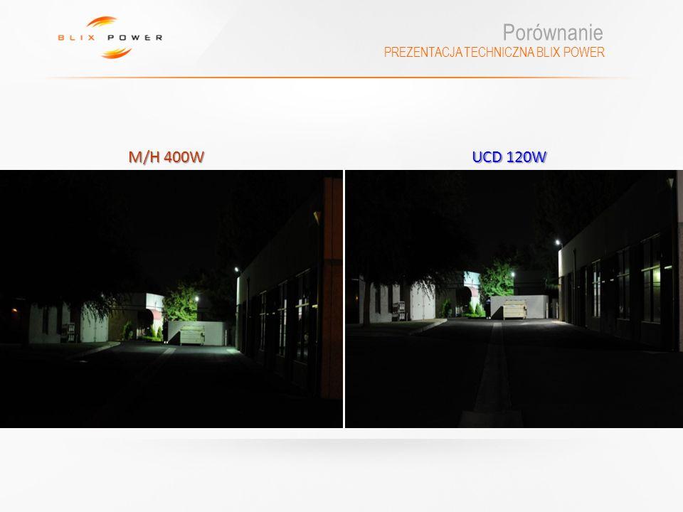 PREZENTACJA TECHNICZNA BLIX POWER Porównanie M/H 400W UCD 120W