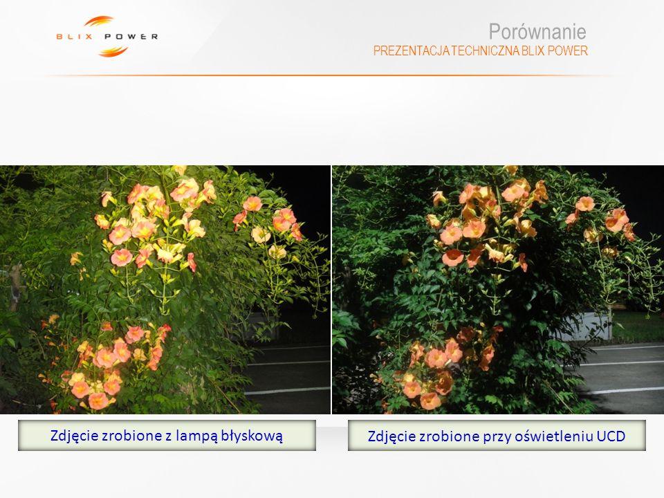 PREZENTACJA TECHNICZNA BLIX POWER Porównanie Zdjęcie zrobione z lampą błyskową Zdjęcie zrobione przy oświetleniu UCD