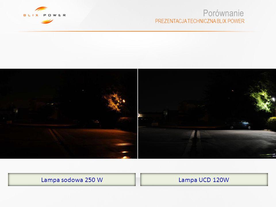 PREZENTACJA TECHNICZNA BLIX POWER Porównanie Lampa sodowa 250 WLampa UCD 120W