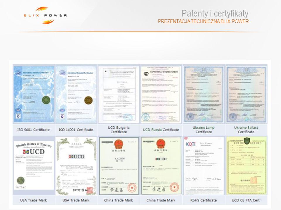 PREZENTACJA TECHNICZNA BLIX POWER Patenty i certyfikaty