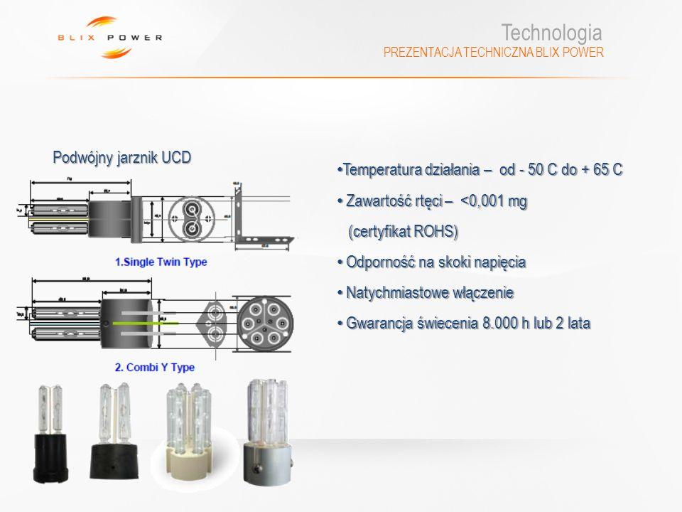 Technologia PREZENTACJA TECHNICZNA BLIX POWER Temperatura działania – od - 50 C do + 65 C Temperatura działania – od - 50 C do + 65 C Zawartość rtęci