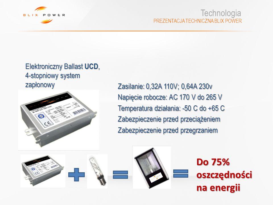 PREZENTACJA TECHNICZNA BLIX POWER Zasilanie: 0,32A 110V; 0,64A 230v Napięcie robocze: AC 170 V do 265 V Temperatura działania: -50 C do +65 C Zabezpie