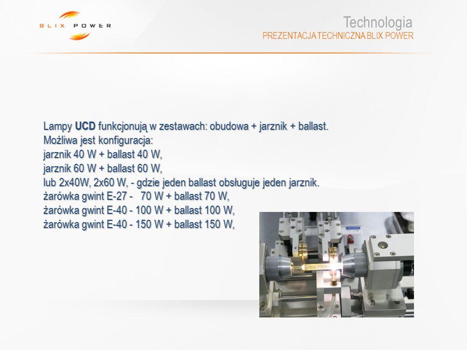 PREZENTACJA TECHNICZNA BLIX POWER Lampy UCD funkcjonują w zestawach: obudowa + jarznik + ballast. Możliwa jest konfiguracja: jarznik 40 W + ballast 40