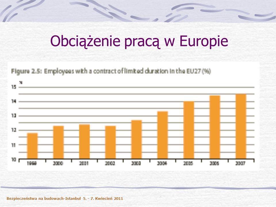 Obciążenie pracą w Europie Bezpieczeństwa na budowach-Istanbul 5. – 7. Kwiecień 2011