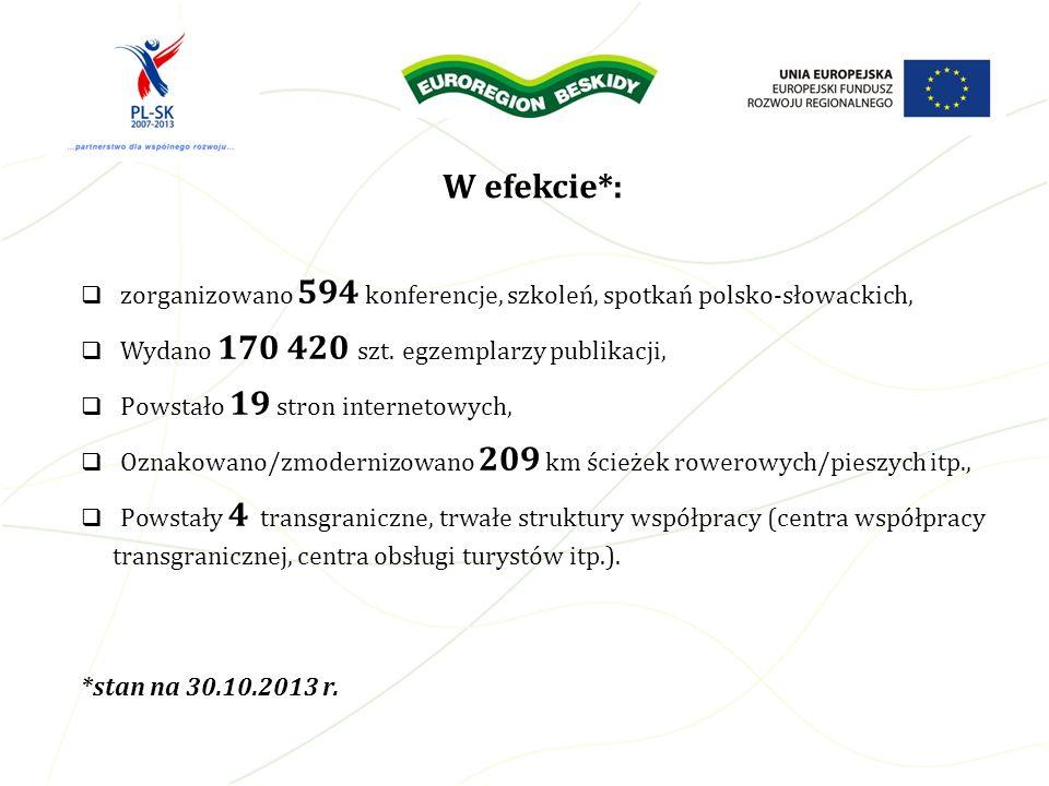 W efekcie*: zorganizowano 594 konferencje, szkoleń, spotkań polsko-słowackich, Wydano 170 420 szt. egzemplarzy publikacji, Powstało 19 stron interneto