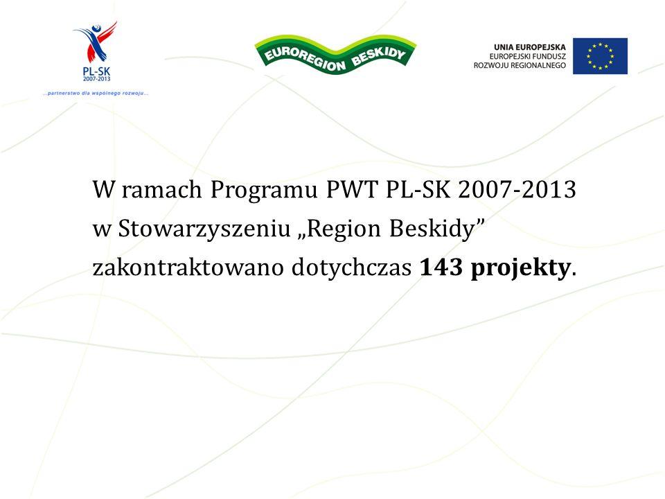 Głównym celem projektu było nawiązanie współpracy między polską a słowacką młodzieżą, by poprzez wspólne tworzenie, zabawę i edukację walczyć z uprzedzeniami i zagrożeniem wykluczenia społecznego.