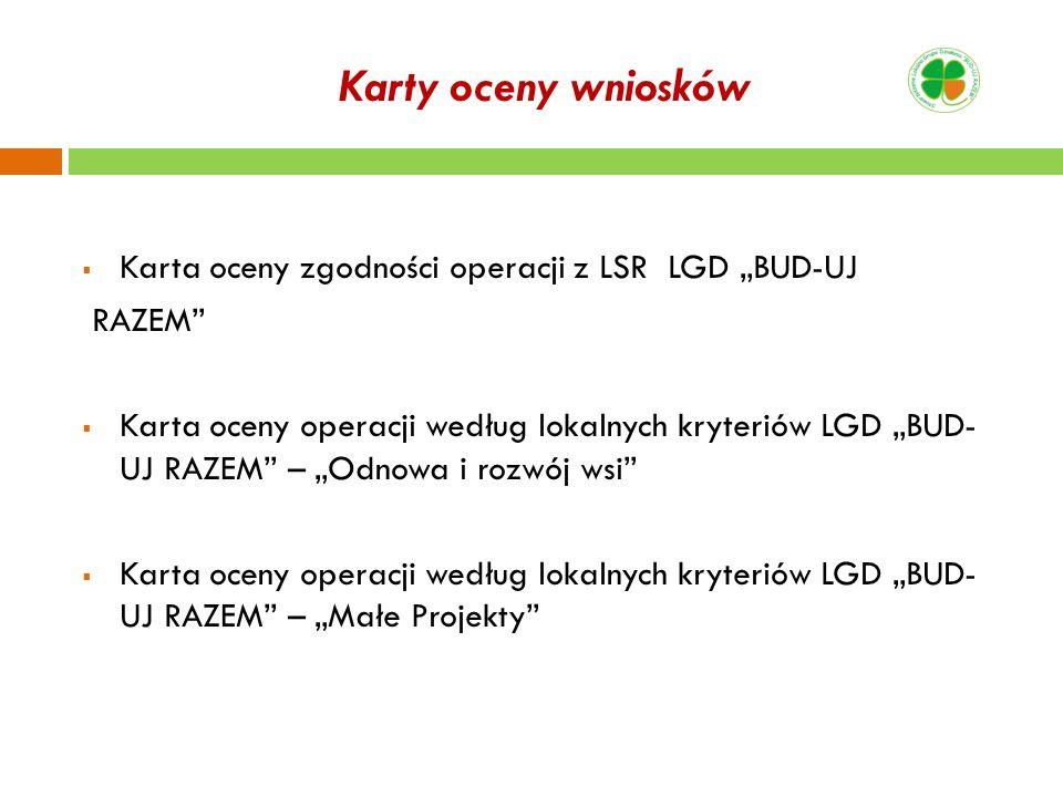 Karty oceny wniosków Karta oceny zgodności operacji z LSR LGD BUD-UJ RAZEM Karta oceny operacji według lokalnych kryteriów LGD BUD- UJ RAZEM – Odnowa