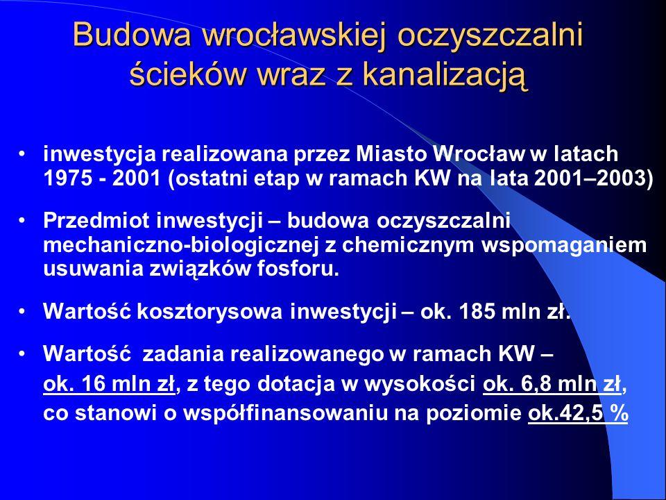 inwestycja realizowana przez Miasto Wrocław w latach 1975 - 2001 (ostatni etap w ramach KW na lata 2001–2003) Przedmiot inwestycji – budowa oczyszczal