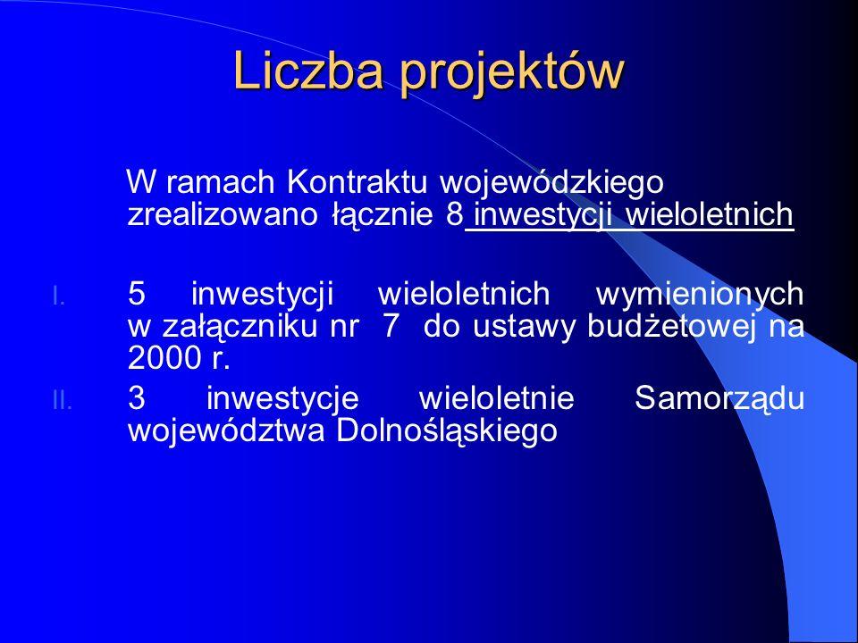 Liczba projektów W ramach Kontraktu wojewódzkiego zrealizowano łącznie 8 inwestycji wieloletnich I. 5 inwestycji wieloletnich wymienionych w załącznik