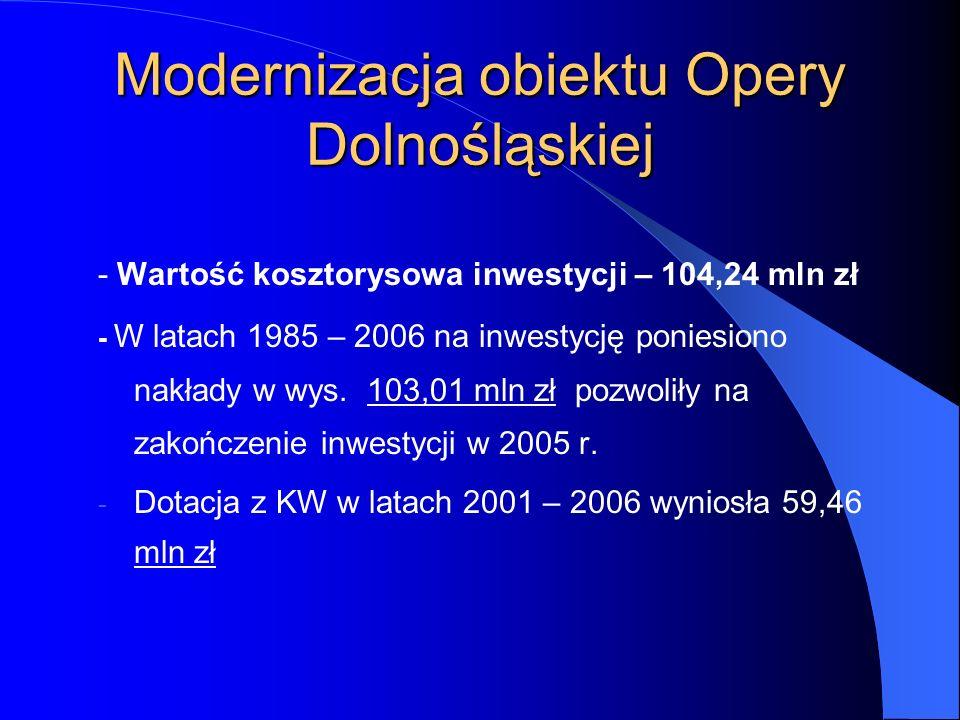 - Wartość kosztorysowa inwestycji – 104,24 mln zł - W latach 1985 – 2006 na inwestycję poniesiono nakłady w wys. 103,01 mln zł pozwoliły na zakończeni
