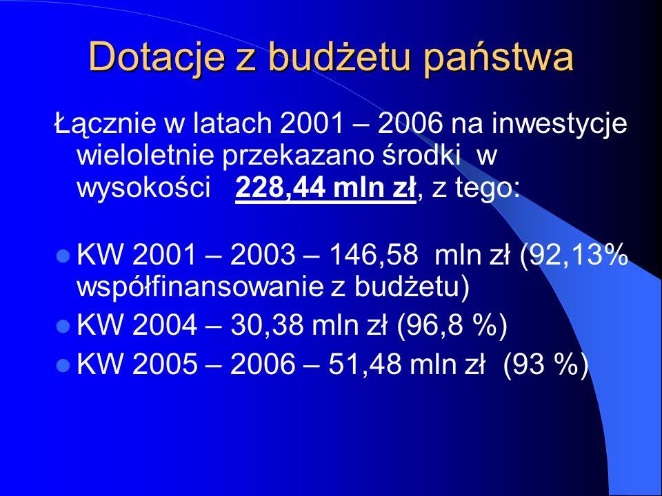 Dotacje z budżetu państwa Łącznie w latach 2001 – 2006 na inwestycje wieloletnie przekazano środki w wysokości 228,44 mln zł, z tego: KW 2001 – 2003 –