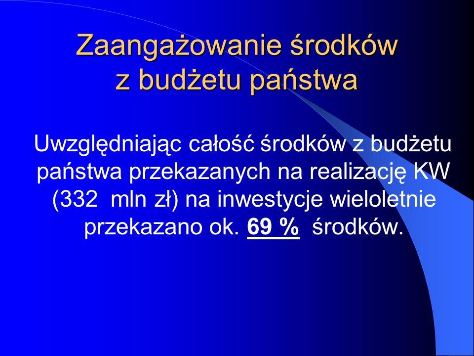 Zaangażowanie środków z budżetu państwa Uwzględniając całość środków z budżetu państwa przekazanych na realizację KW (332 mln zł) na inwestycje wielol