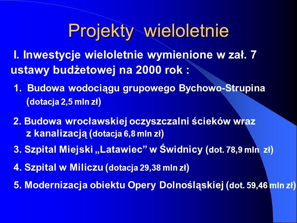 Projekty wieloletnie I. Inwestycje wieloletnie wymienione w zał. 7 ustawy budżetowej na 2000 rok : 1. Budowa wodociągu grupowego Bychowo-Strupina ( do