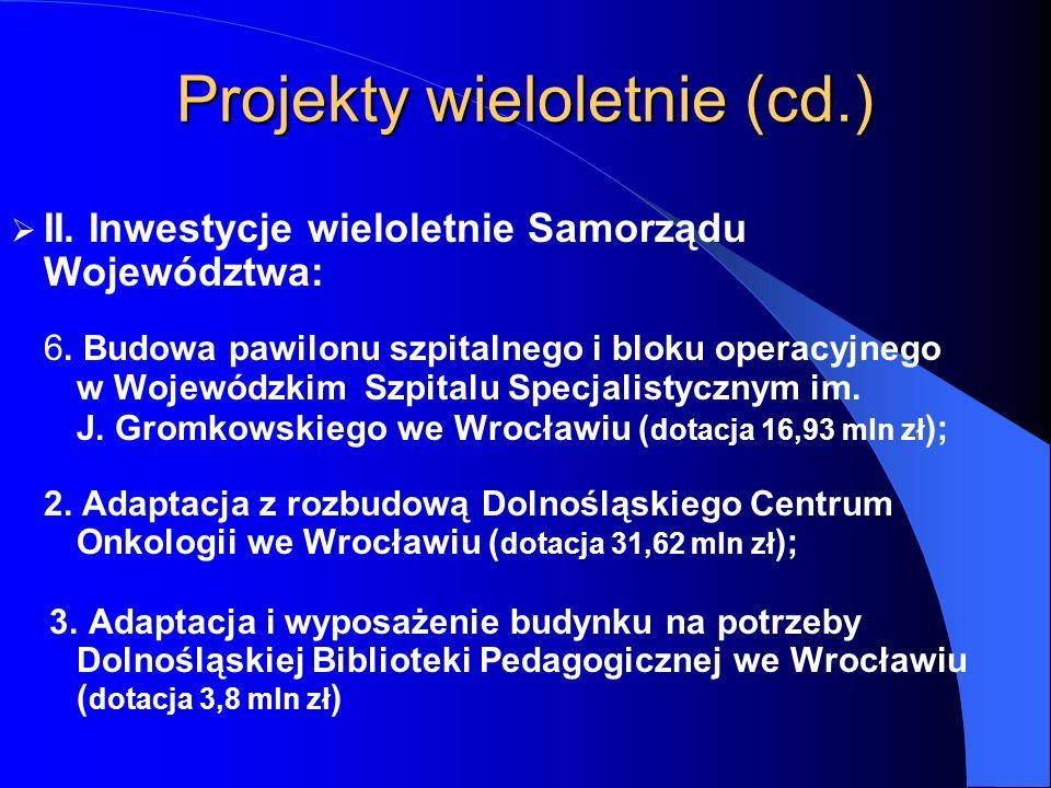 Projekty wieloletnie (cd.) II. Inwestycje wieloletnie Samorządu Województwa: 6. Budowa pawilonu szpitalnego i bloku operacyjnego w Wojewódzkim Szpital
