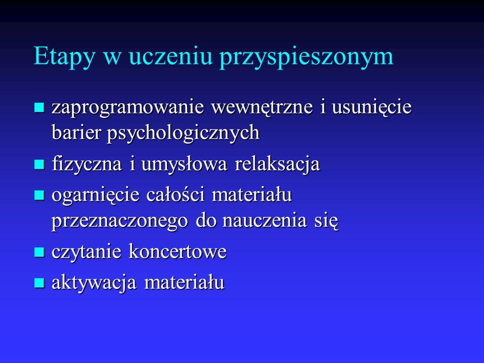 Etapy w uczeniu przyspieszonym zaprogramowanie wewnętrzne i usunięcie barier psychologicznych zaprogramowanie wewnętrzne i usunięcie barier psychologi