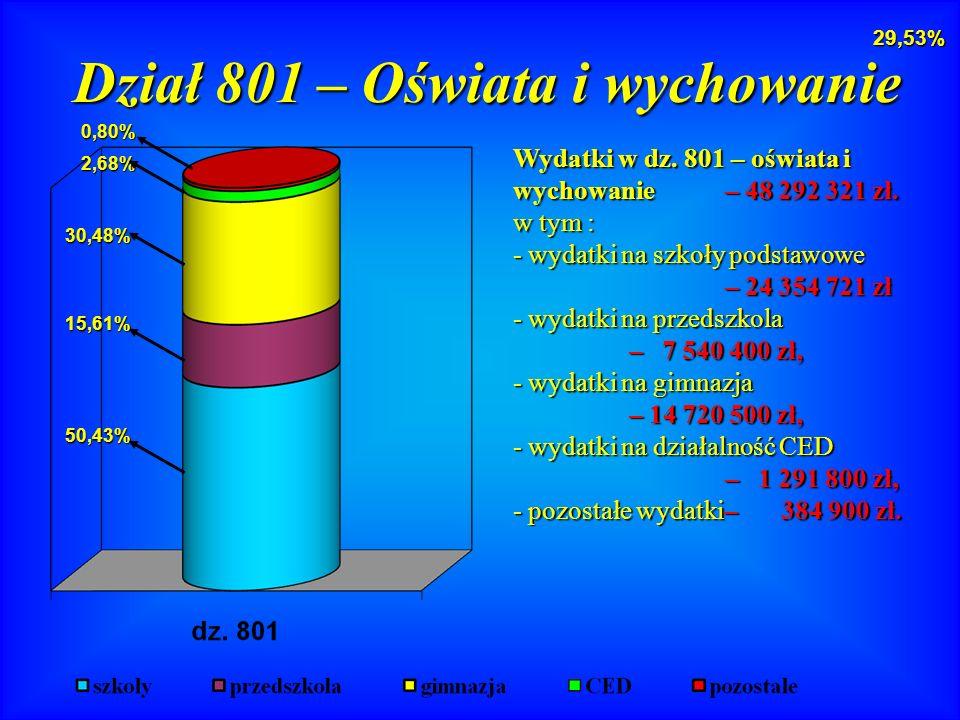 Dział 801 – Oświata i wychowanie Wydatki w dz. 801 – oświata i wychowanie – 48 292 321 zł.