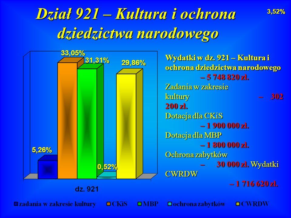 Wydatki w dz. 921 – Kultura i ochrona dziedzictwa narodowego – 5 748 820 zł.