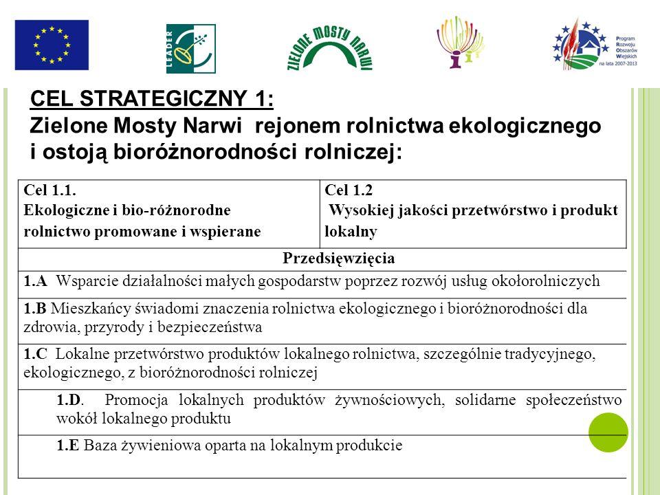 CEL STRATEGICZNY 1: Zielone Mosty Narwi rejonem rolnictwa ekologicznego i ostoją bioróżnorodności rolniczej: Cel 1.1. Ekologiczne i bio-różnorodne rol