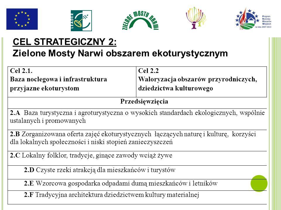 CEL STRATEGICZNY 2: Zielone Mosty Narwi obszarem ekoturystycznym Cel 2.1. Baza noclegowa i infrastruktura przyjazne ekoturystom Cel 2.2 Waloryzacja ob