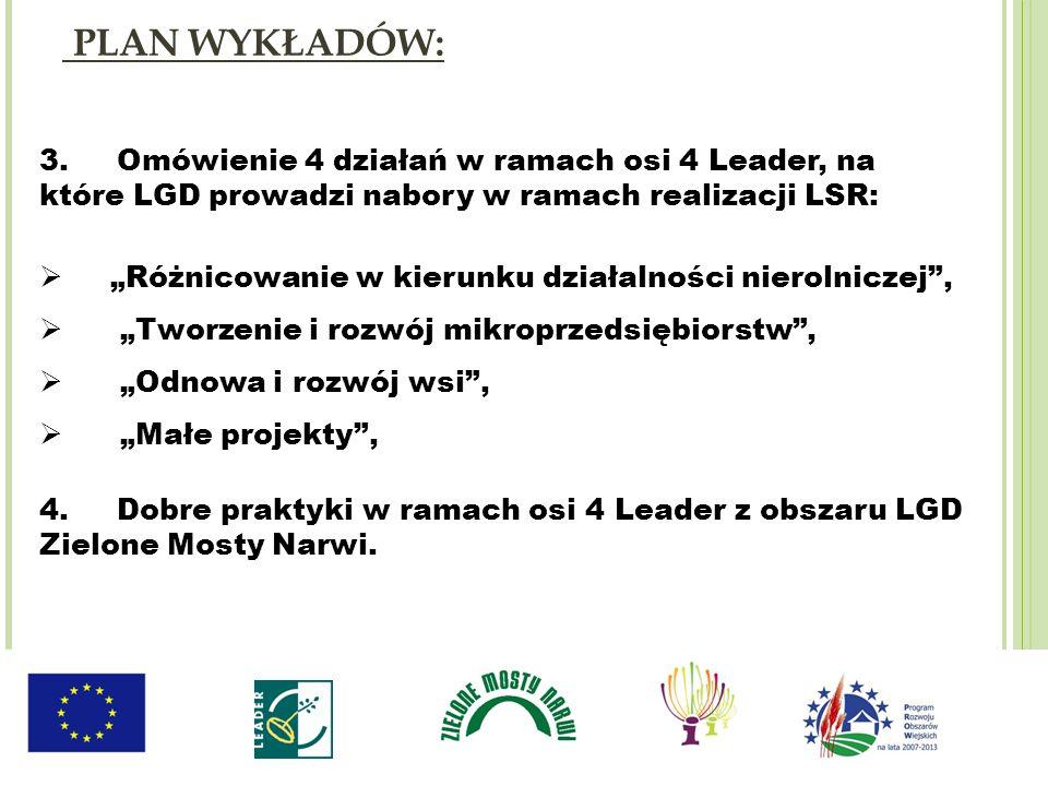 3. Omówienie 4 działań w ramach osi 4 Leader, na które LGD prowadzi nabory w ramach realizacji LSR: Różnicowanie w kierunku działalności nierolniczej,