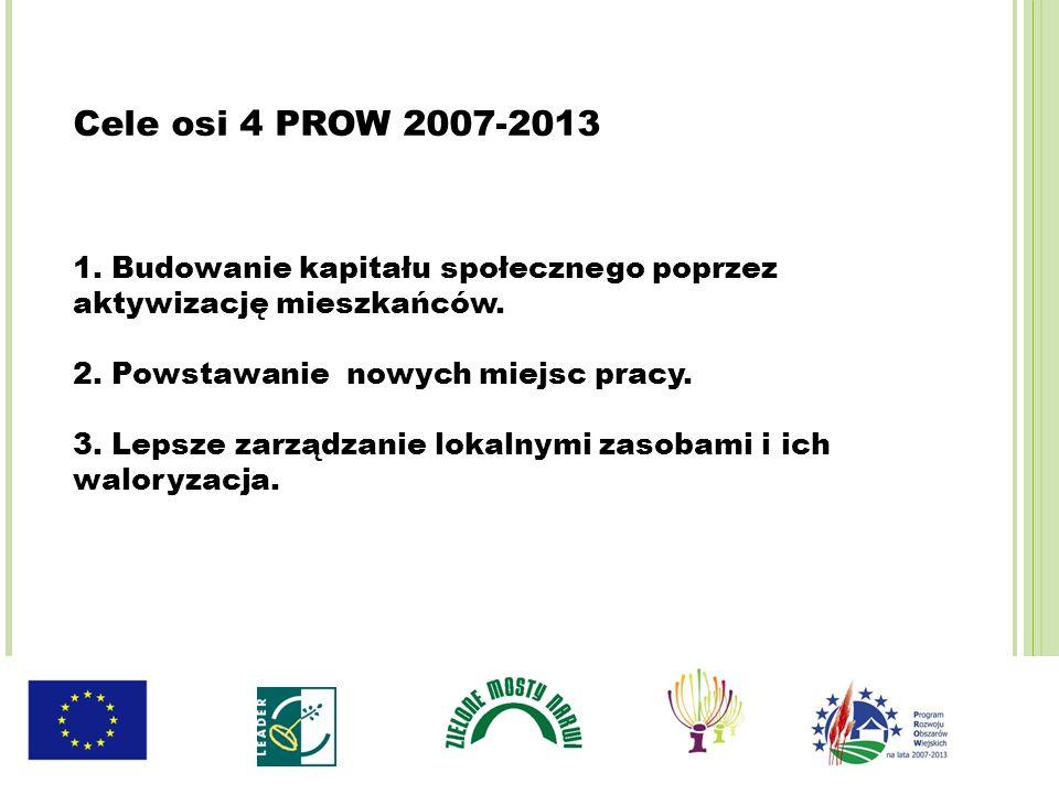 Cele osi 4 PROW 2007-2013 1. Budowanie kapitału społecznego poprzez aktywizację mieszkańców. 2. Powstawanie nowych miejsc pracy. 3. Lepsze zarządzanie