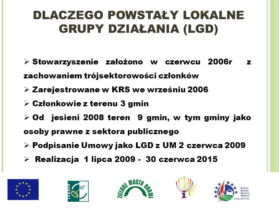 Stowarzyszenie założono w czerwcu 2006r z zachowaniem trójsektorowości członków Zarejestrowane w KRS we wrześniu 2006 Członkowie z terenu 3 gmin Od je